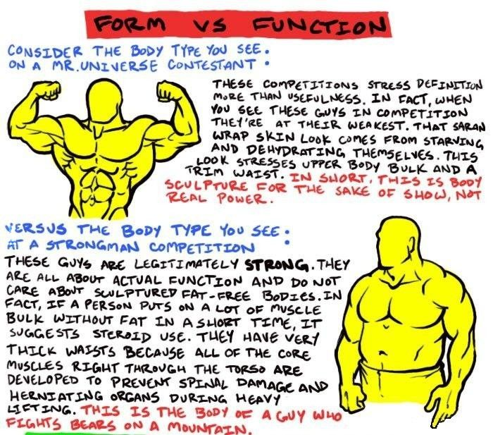 Wygląd vs Funkcjonalność