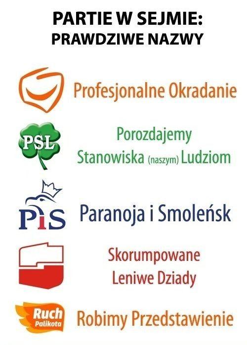Partie w Sejmie.