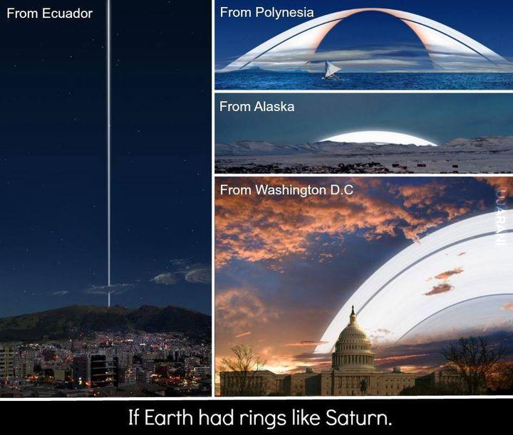 Ziemia z pierścieniami Saturna
