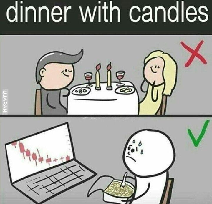 Kolacja ze świecami