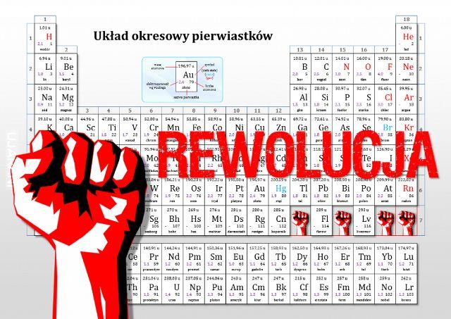 Rok 2016 – będzie rewolucja w układzie okresowym!