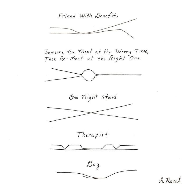 Linie bliskości