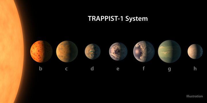NASA: Odkryliśmy kilka planet, na których może istnieć życie!