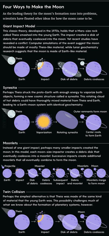 4 sposoby na zrobienie księżyca