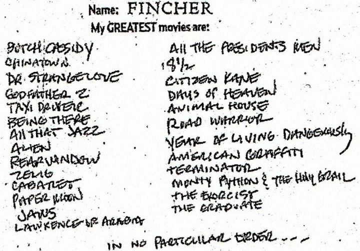 Ulubione filmy Davida Finchera