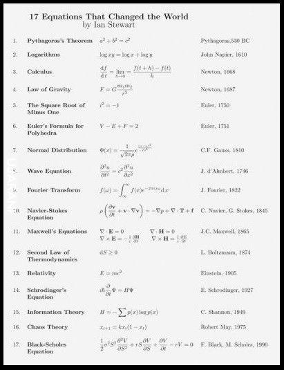 17 równań które zmieniły Świat ! :)