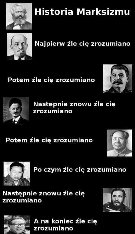 Historia Marksizmu