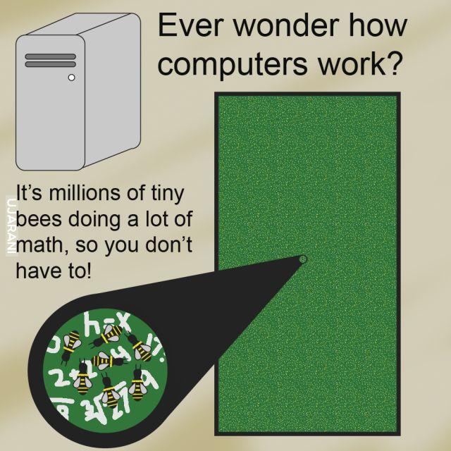 Jak działa komputer