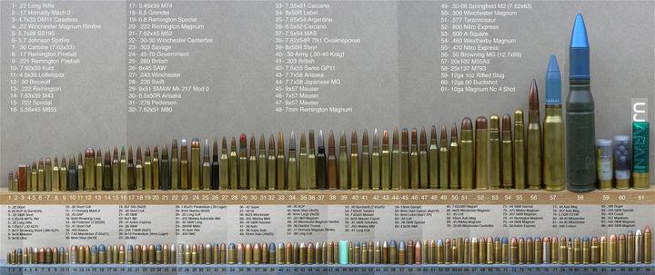 Następne porównanie amunicji