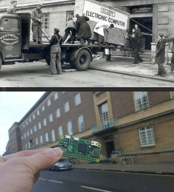 Przeszłość i teraźniejszość