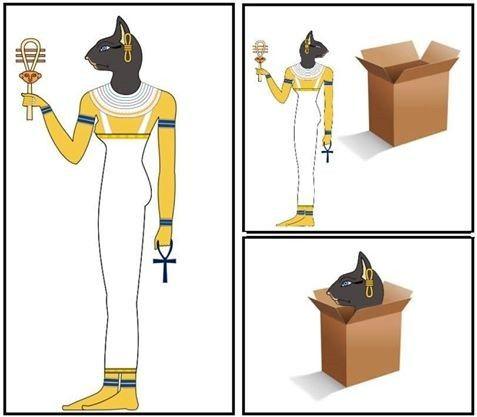 Aksjomat kota i kartonu