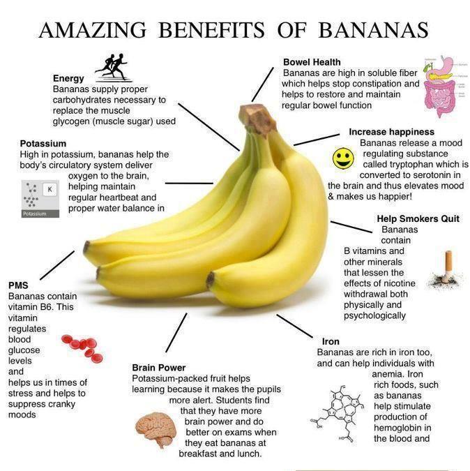 jeść banany!