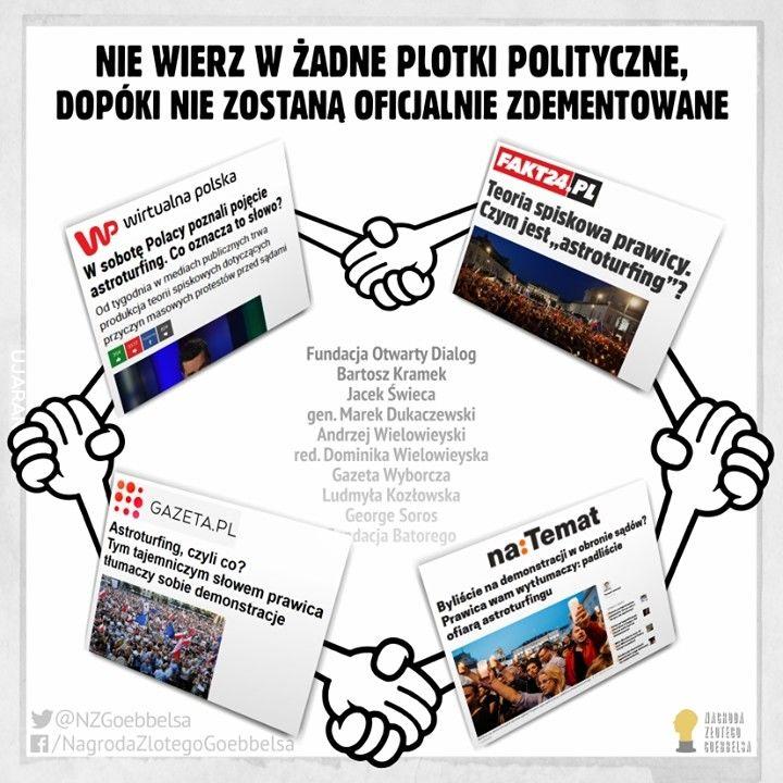 Kilka grafik politycznych
