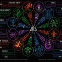Geek zodiac