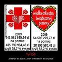 WOŚP vs Caritas   manipulacja + wjaśnienie