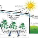 Jak zbudować podziemną szklarnie geotermalną