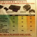 Porównanie konsol