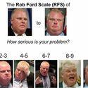 Skala Rob Ford-a