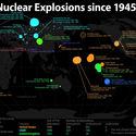Wybuchy nuklearne na świecie