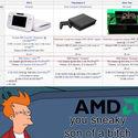 AMD...