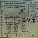 Bitcoin vs Funt