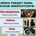Religie abrahamowe