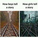 Różnice płci