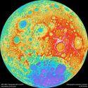 Barwy księżyca